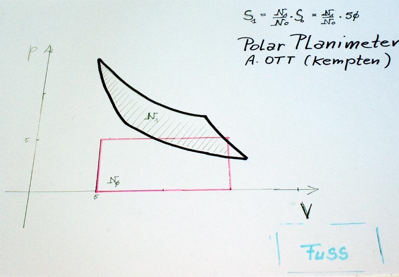 Ott Polar Planimeter 49539  Dsc04534